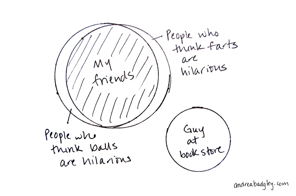 Venn diagram of Intersection of the hilarity of balls, farts, and friends at andreabadgley.com