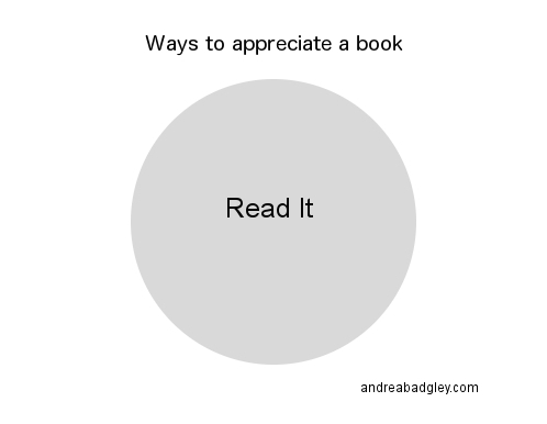 Ways to appreciate a book