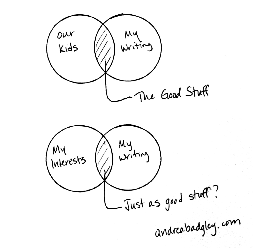 Where is the good stuff? Writing Venn Diagram on andreabadgley.com