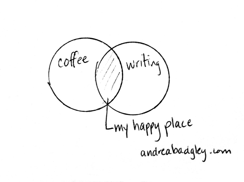 Venn diagram: My Happy Place, when coffee and writing overlap on andreabadgley.com