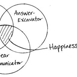 A day in the life of a Happiness Engineer: Introduction
